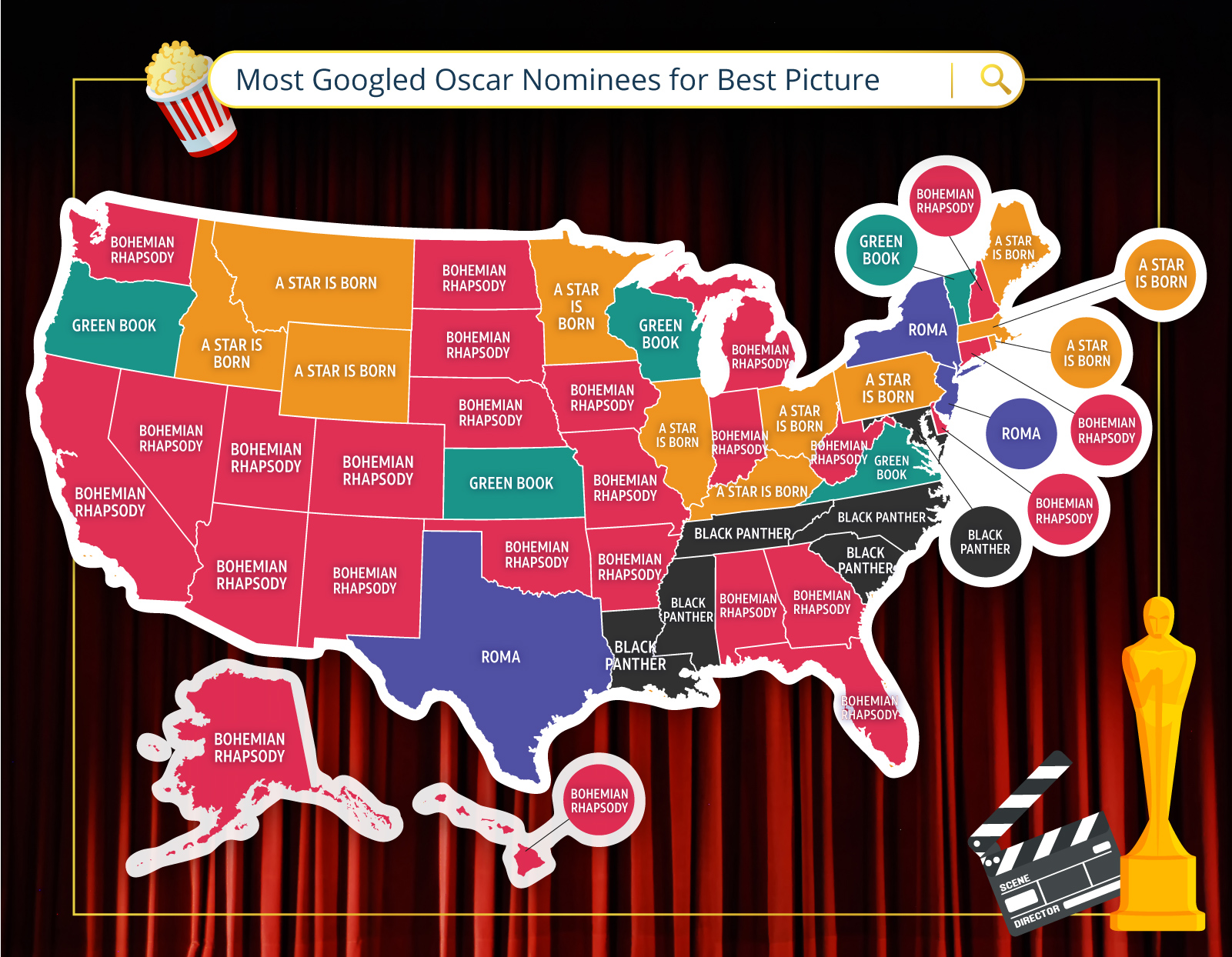 most googled oscar nominatees for best picture