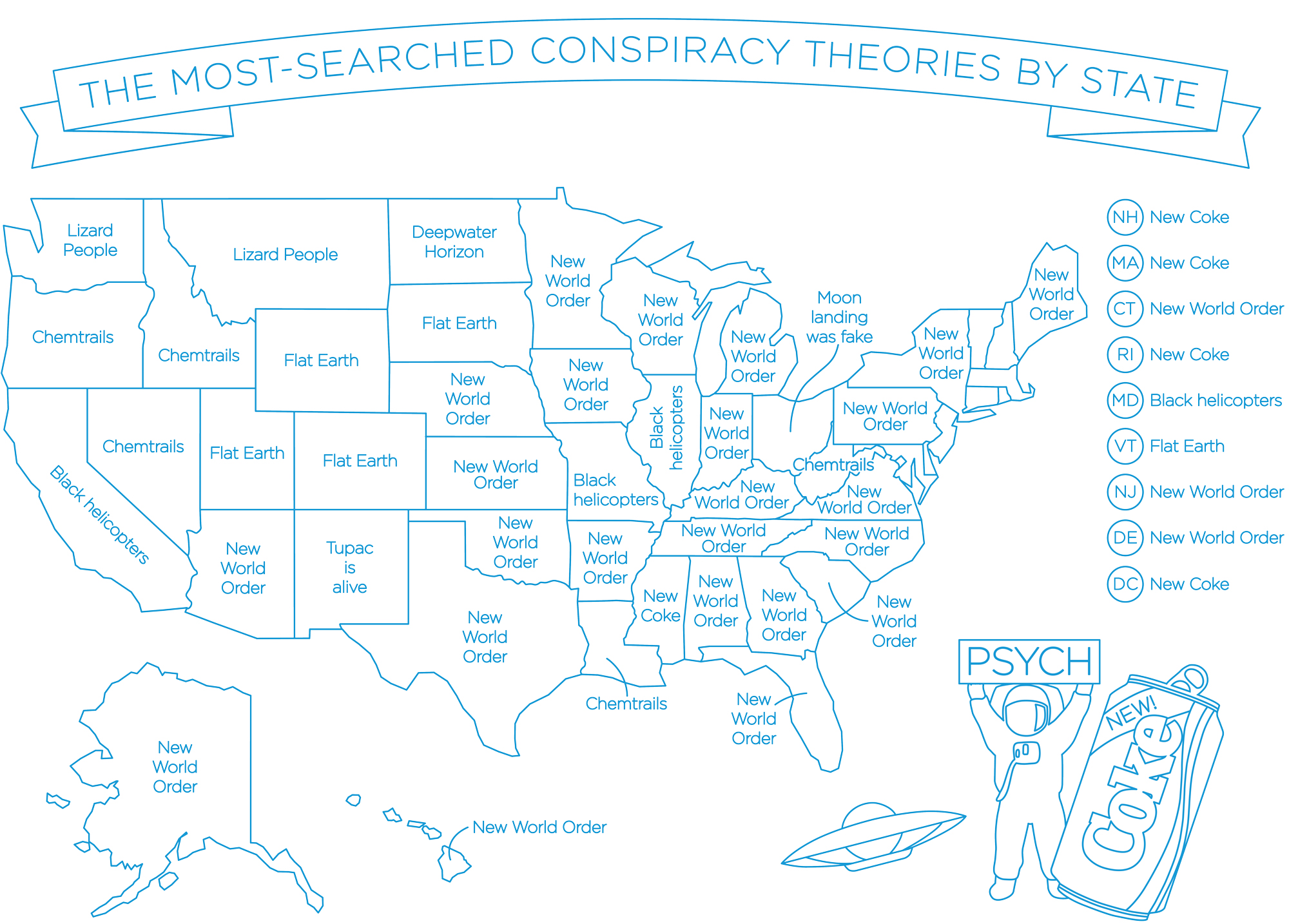 Each State's Most Searched Conspiracy Theories